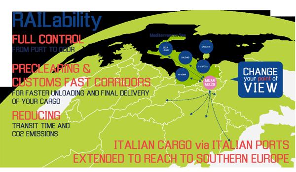 RAILability