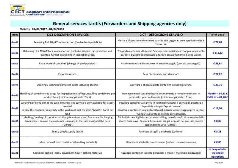 CICT General Service Tariffs