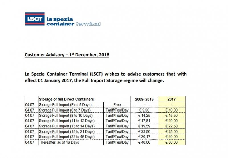 LSCT Customer Advisory - Import Storage