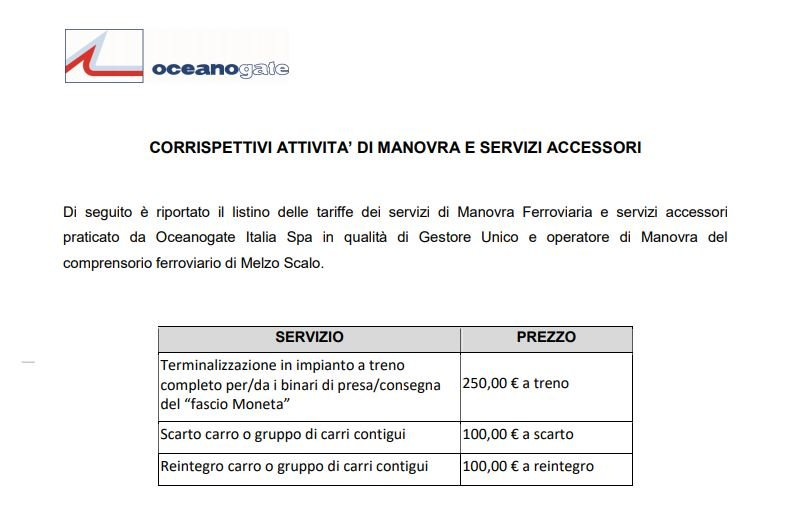 Listino prezzi per i servizi di manovra ferroviaria (ITA)