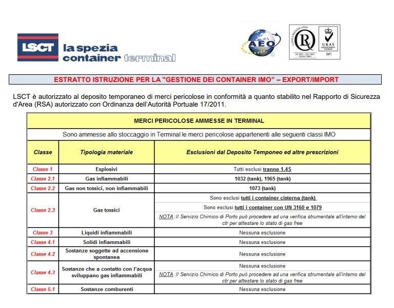LSCT Richiesta ingresso-uscita Container IMO Export-Import