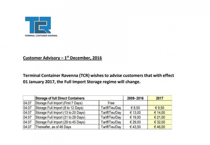 TCR Customer Advisory - Import Storage