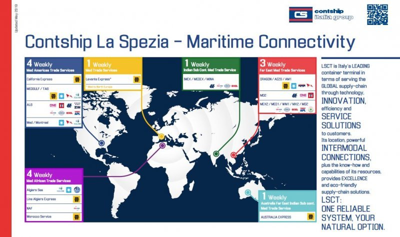 LSCT Maritime Connectivity Leaflet