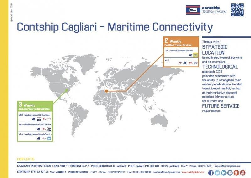 CICT Maritime Connectivity Leaflet