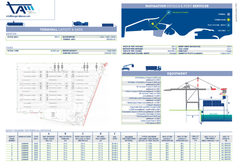 TA Terminal Layout Details