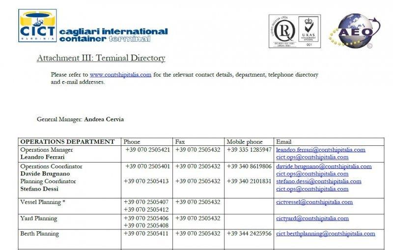 CICT Terminal Directory