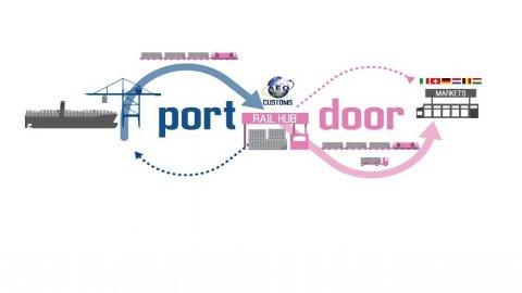 Port_to_Door