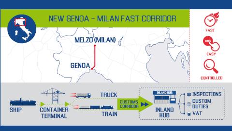 Webinar-Fast-Corridor-Genoa-Melzo-GLIF